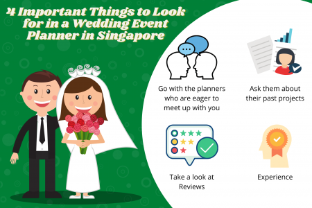 4 Important Things to Look for in a Wedding Event Planner in Singapore  Infographic