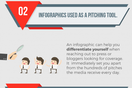 4. Infographic: How Do Infographics Help Your Brand? Infographic