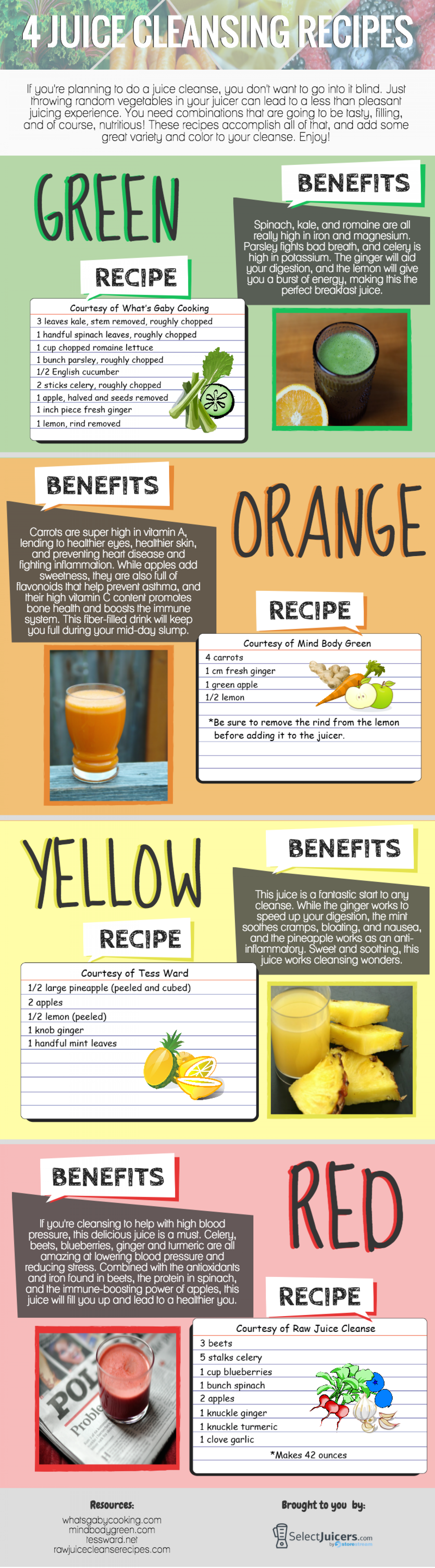 4 Juice Cleanse Recipes Infographic