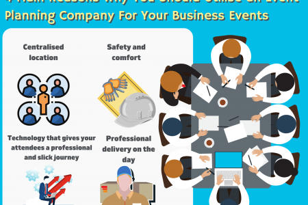 4 Main Reasons Why You Should Utilise an Event Planning Company For Your Business Events Infographic