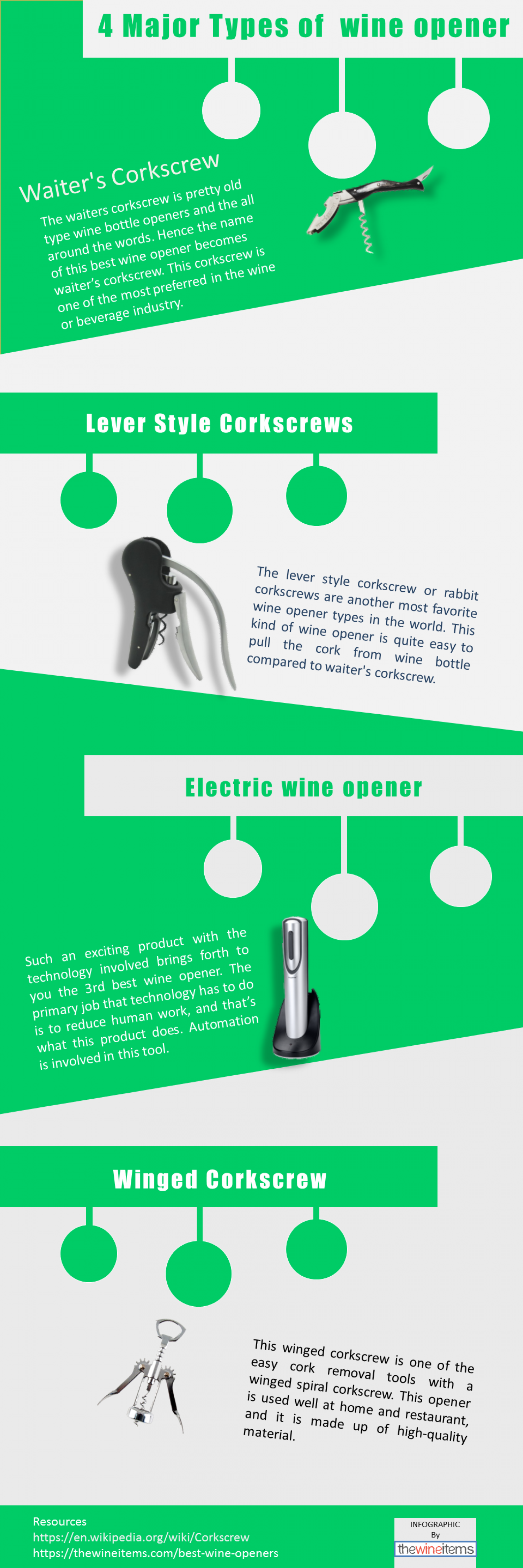 4 Major types of wine openers Infographic