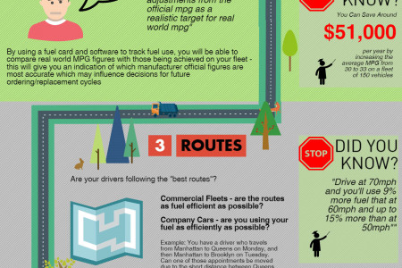 4 Methods To Cut Fuel Spending Infographic