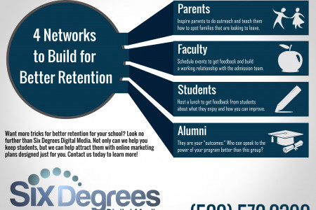 4 Networks to Build for Better Retention Infographic
