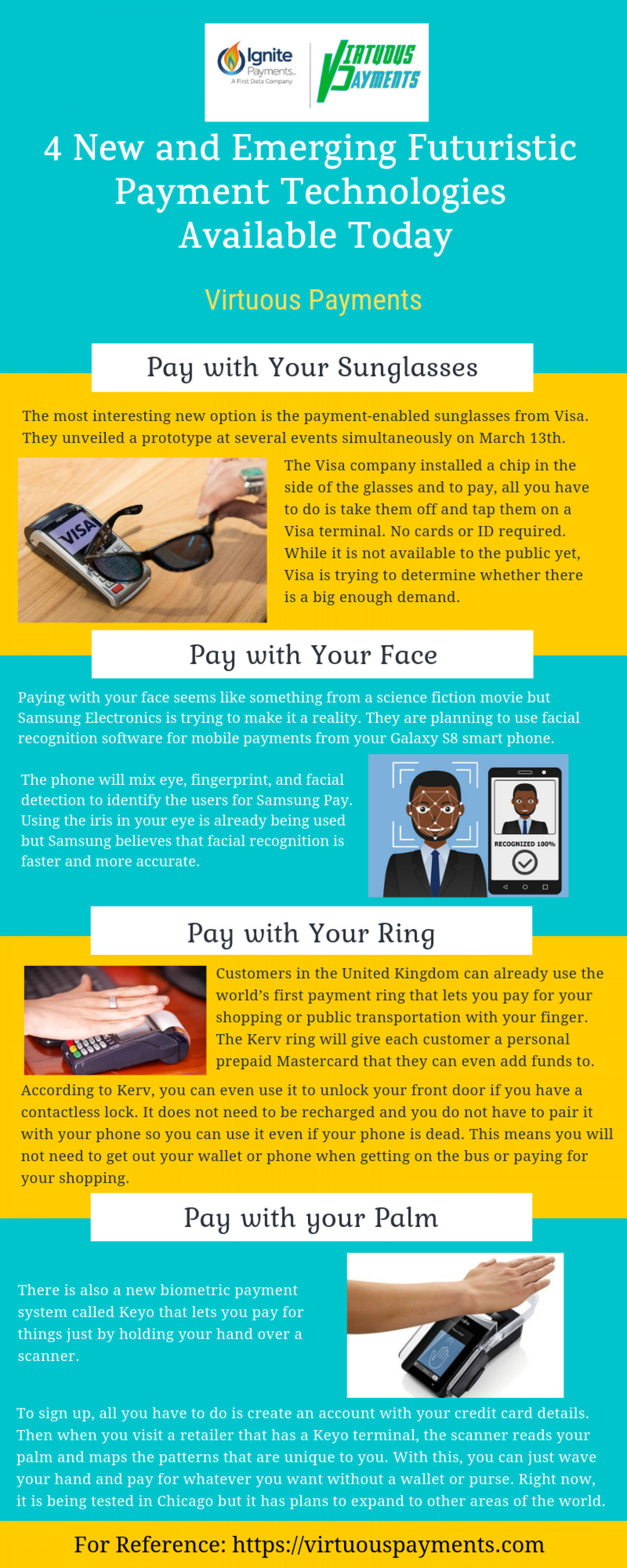 4 New and Emerging Futuristic Payment Technologies Available Today - Virtuous Payments Infographic