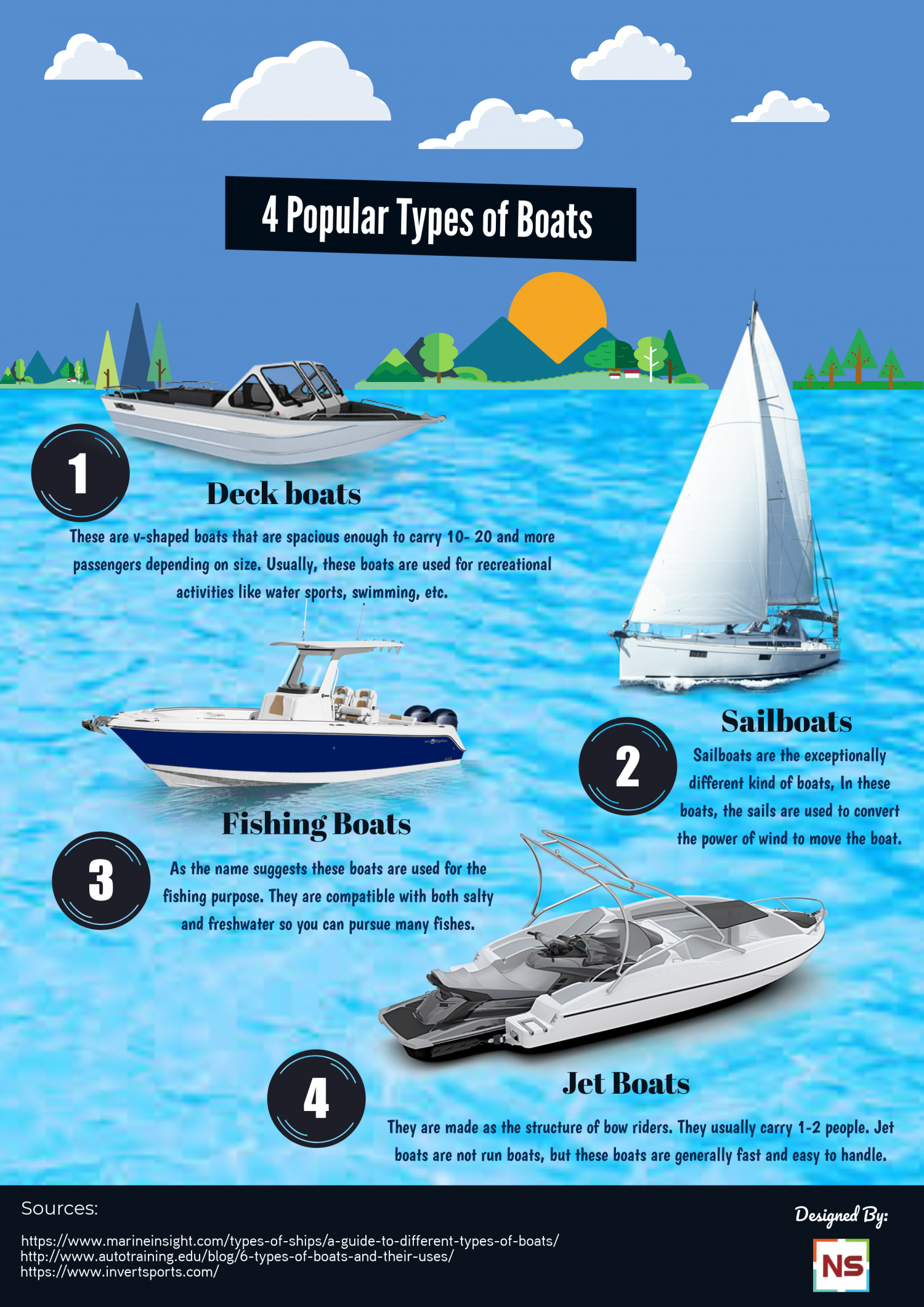 4 Popular Types of Boats Infographic