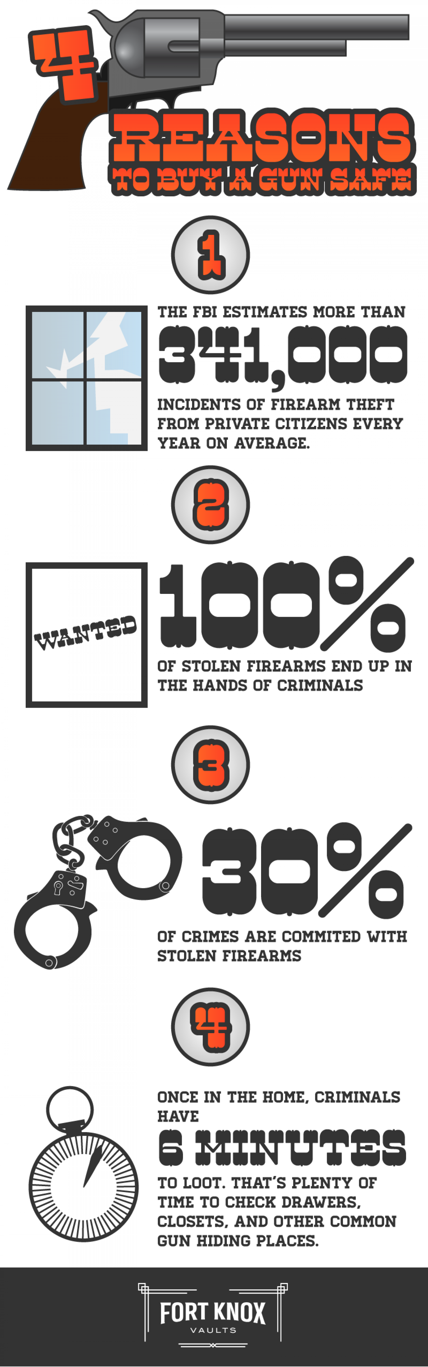 4 Reasons to Buy a Gun Safe Infographic