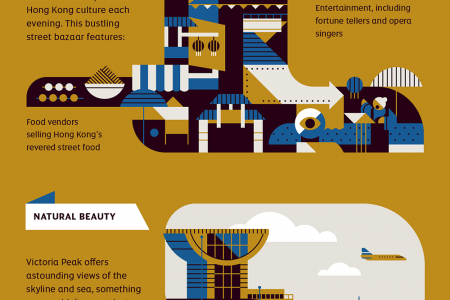 4 Reasons Why Everyone Should Visit Hong Kong Infographic