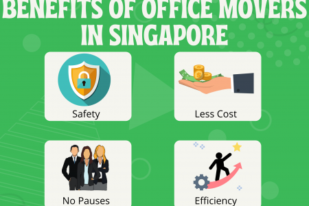 Benefits of Office Movers in Singapore Infographic