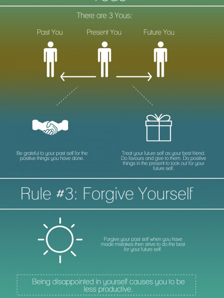 4 Rules of Productivity Infographic