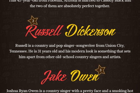 4 Sexiest Male Country Singers Infographic