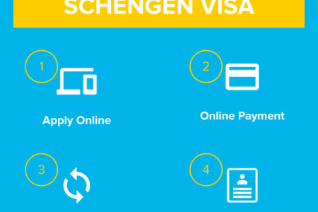4 Simple Steps For Schengen Visa Infographic