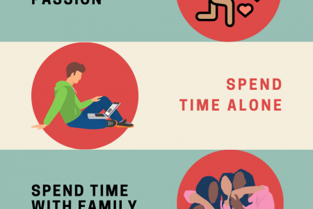 4 Smart Habits You Can Do To Spend Your Weekends Infographic