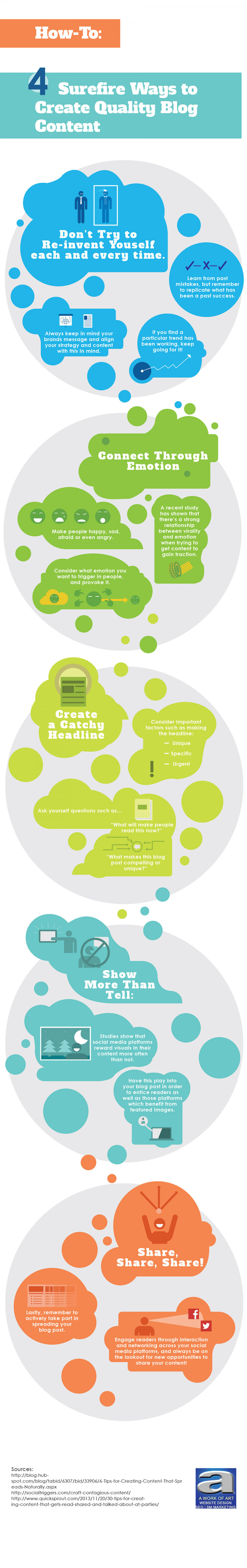 4 Surefire Ways to Create Quality Blog Content Infographic