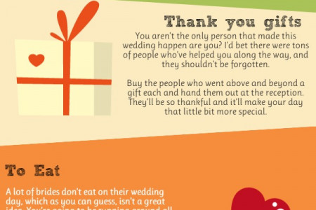 4 things brides forget on their wedding day Infographic