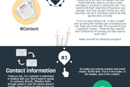 4 Things Every Great Website Needs Infographic