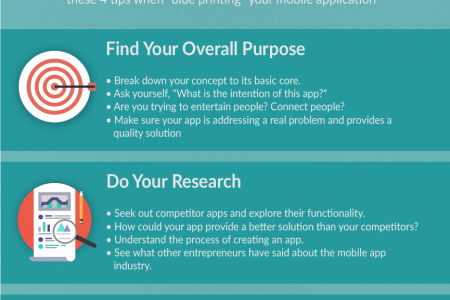 4 Things to Consider When Designing An App Infographic