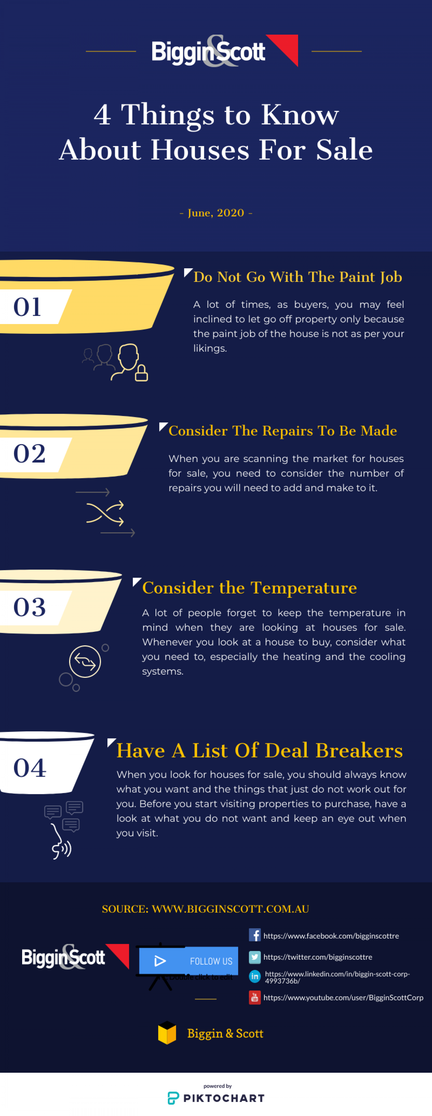 4 Things to Know About Houses For Sale By Biggin & Scott  Infographic