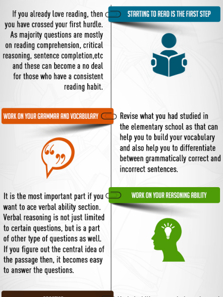 4 Tips To Crack Verbal Ability Section Infographic