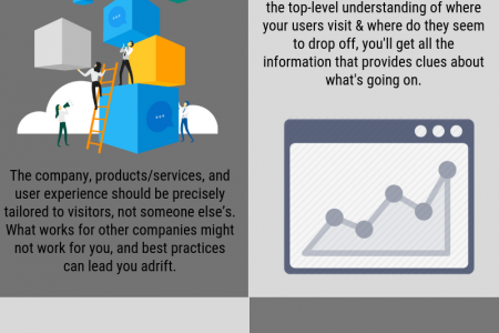 4 TIPS TO INCREASE MOBILE CONVERSION OPTIMIZATION Infographic