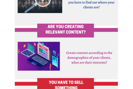 4 Tips to Know Before Using Social Media Marketing Infographic