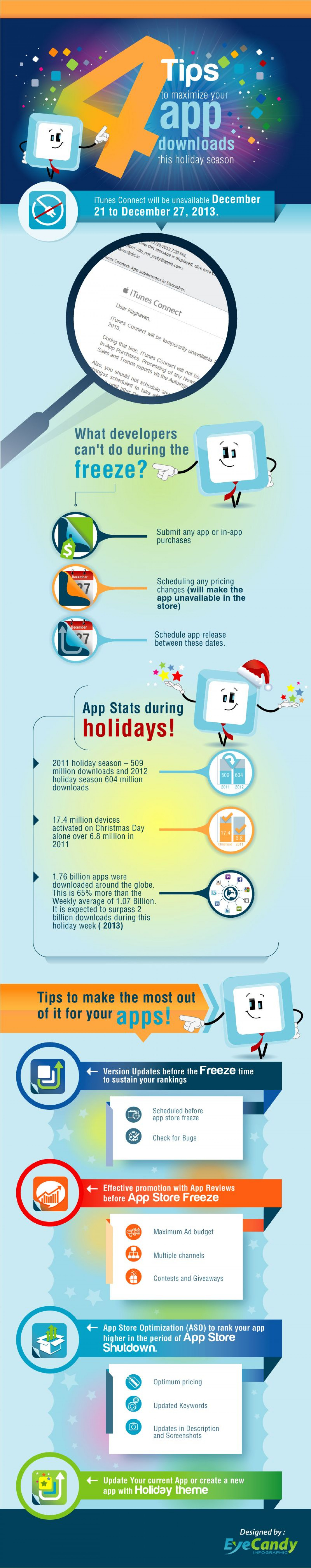 4 Tips to Maximize your App Downloads Infographic