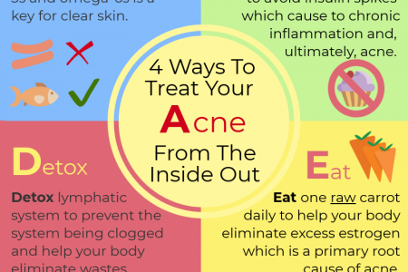 4 Tips to Treat Your Acne From the Inside Out Infographic