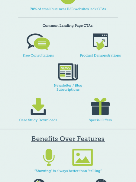 4 Top-Tier Methods for Designing a Landing Page That Intrigues Potential Customers Infographic