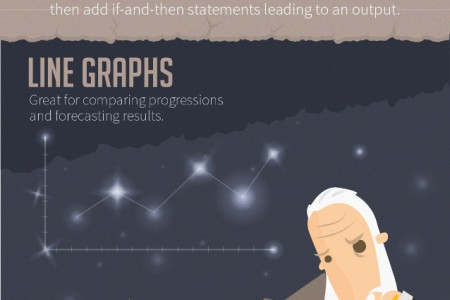 4 Types of Charts You Should Use for Business Presentations Infographic