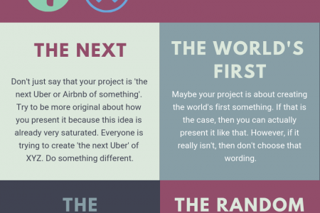 4 Typical Bad Ideas for Crowdfunding Projects Infographic
