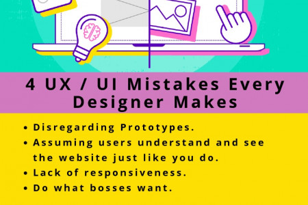 4 UX / UI Mistakes Every Designer Makes Infographic