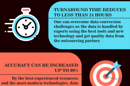 4 Vital Benefits of Outsourcing Data Conversion Services In B2B Business Infographic