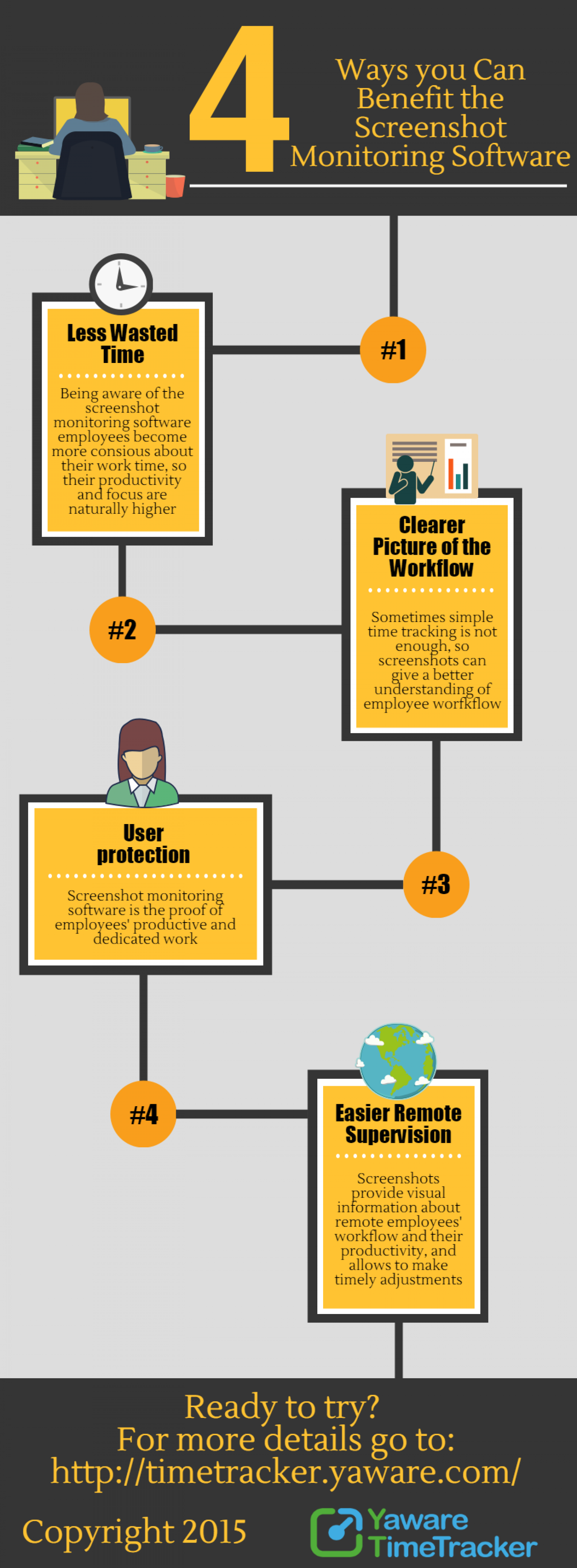 4 Ways a Company can Benefit the Screen Monitoring Software Infographic