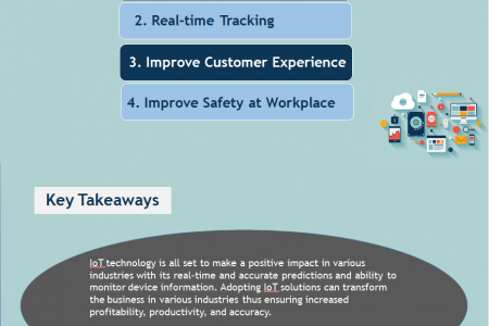 4 Ways Business Can Benefit from IoT Solutions Infographic
