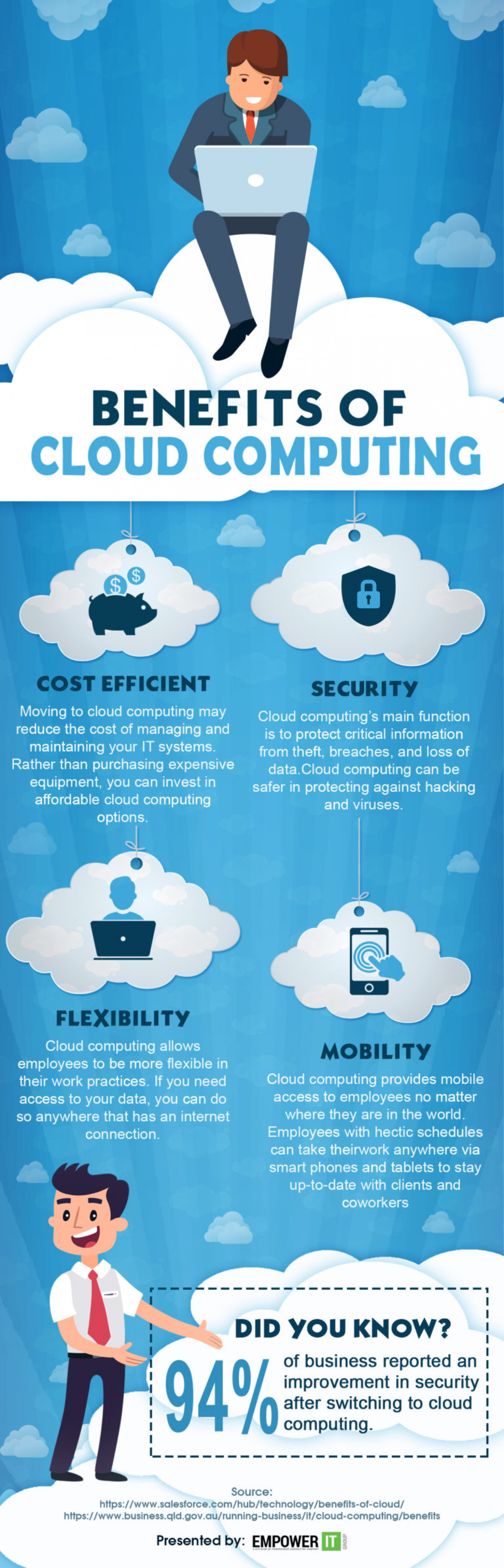 4 Ways Cloud Computing Helps Businesses Infographic