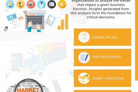 4 Ways Through Marketing Research Services Add Value to Business Infographic