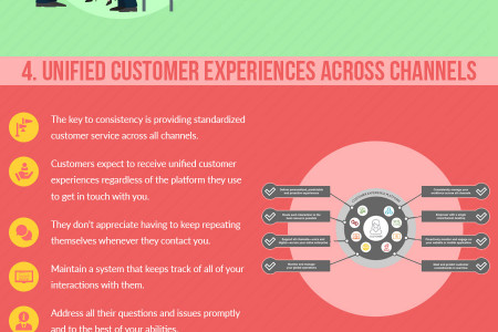 4 Ways to Build Consistent Customer Relations - Infographic Infographic