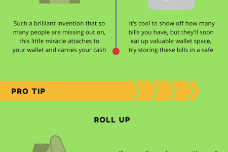 4 Ways To Instantly Slim Your Wallet Infographic