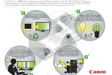 4 Ways To Make Your Office Greener  Infographic