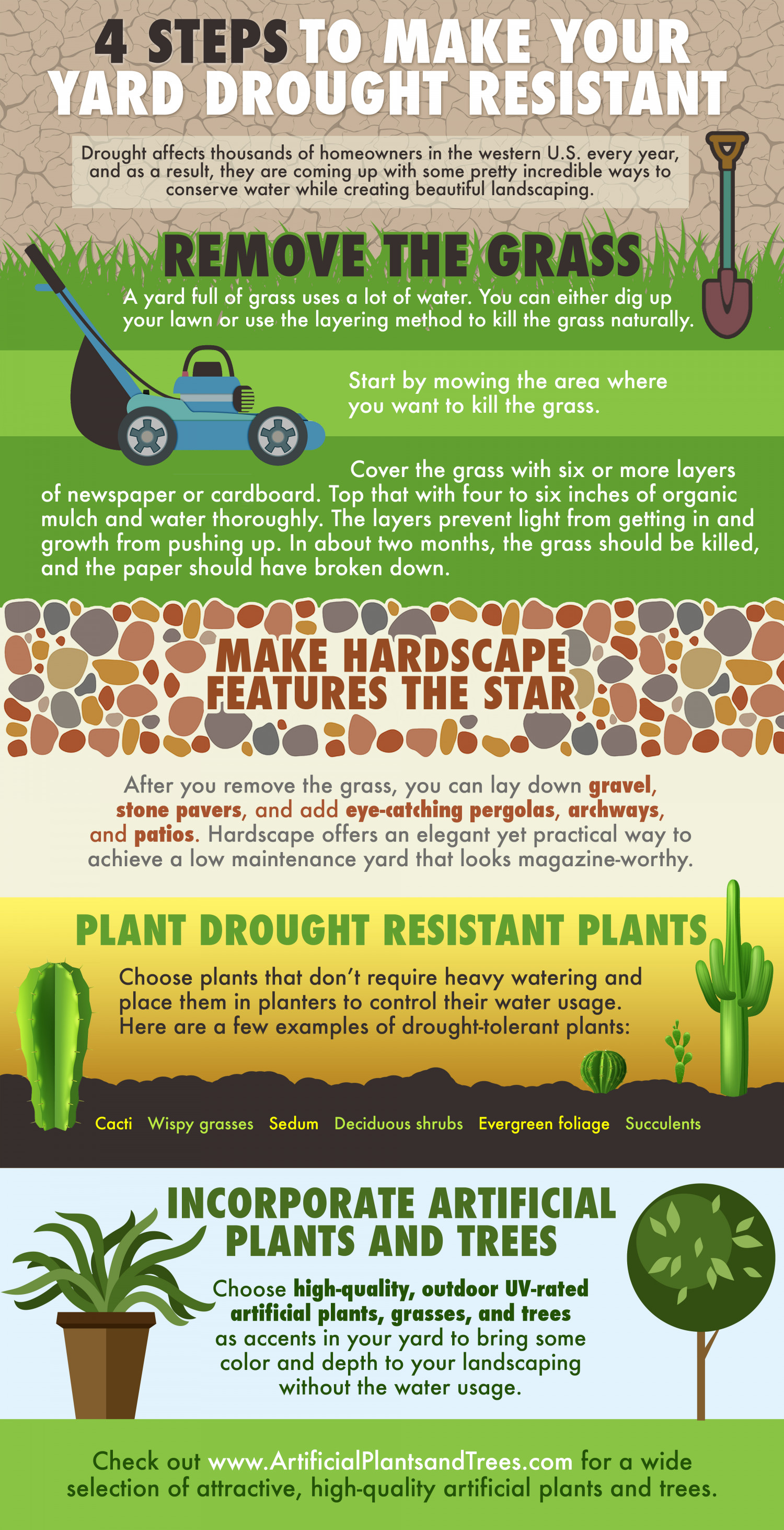 4 Ways to Make Your Yard Drought Resistant Infographic