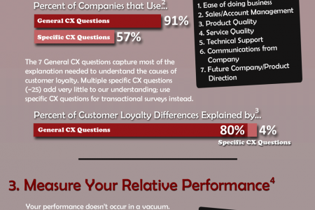 4 Ways to Optimize Your Customer Survey Infographic