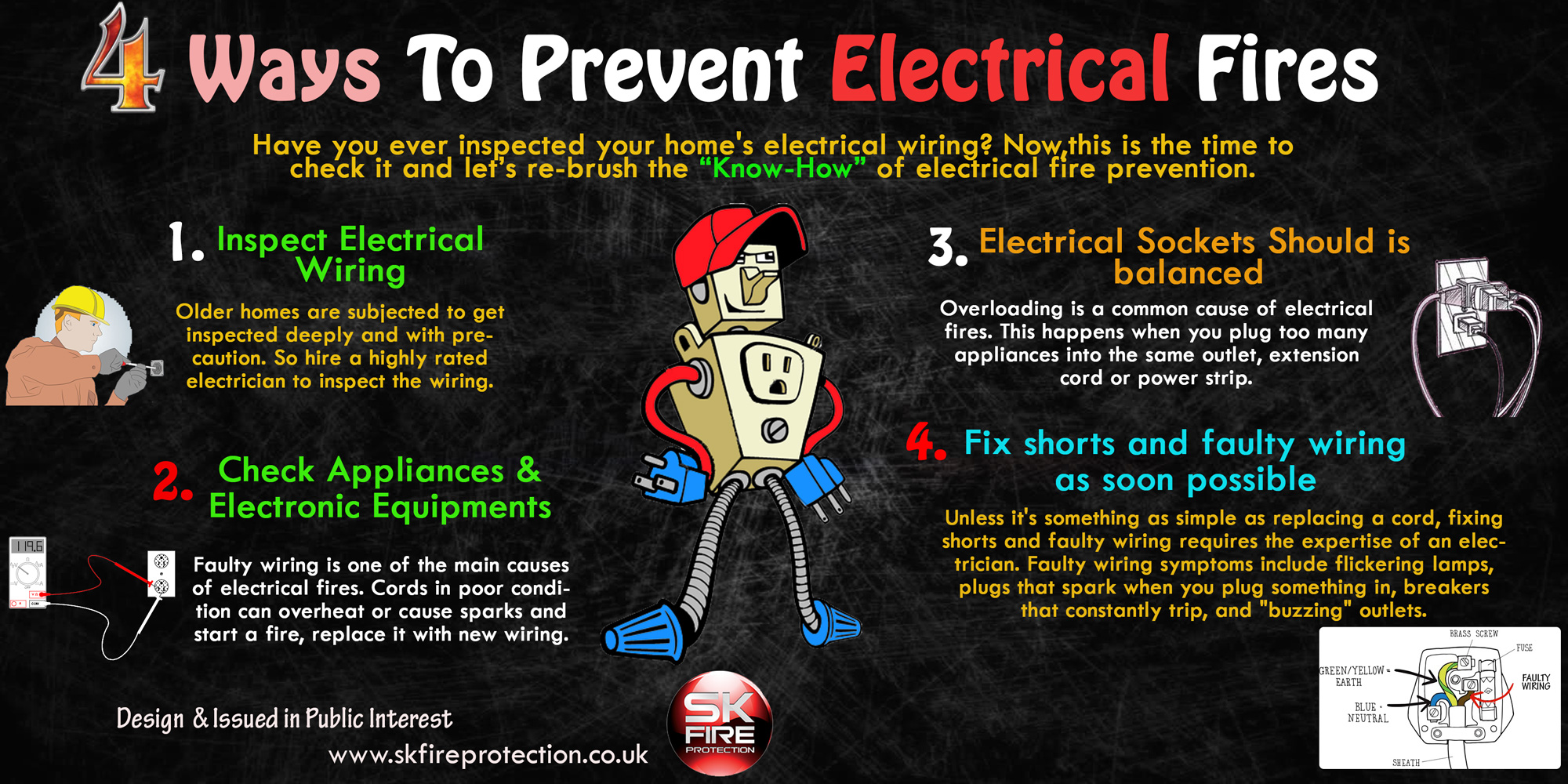 4 Ways to Prevent Electrical Fires | Visual ly