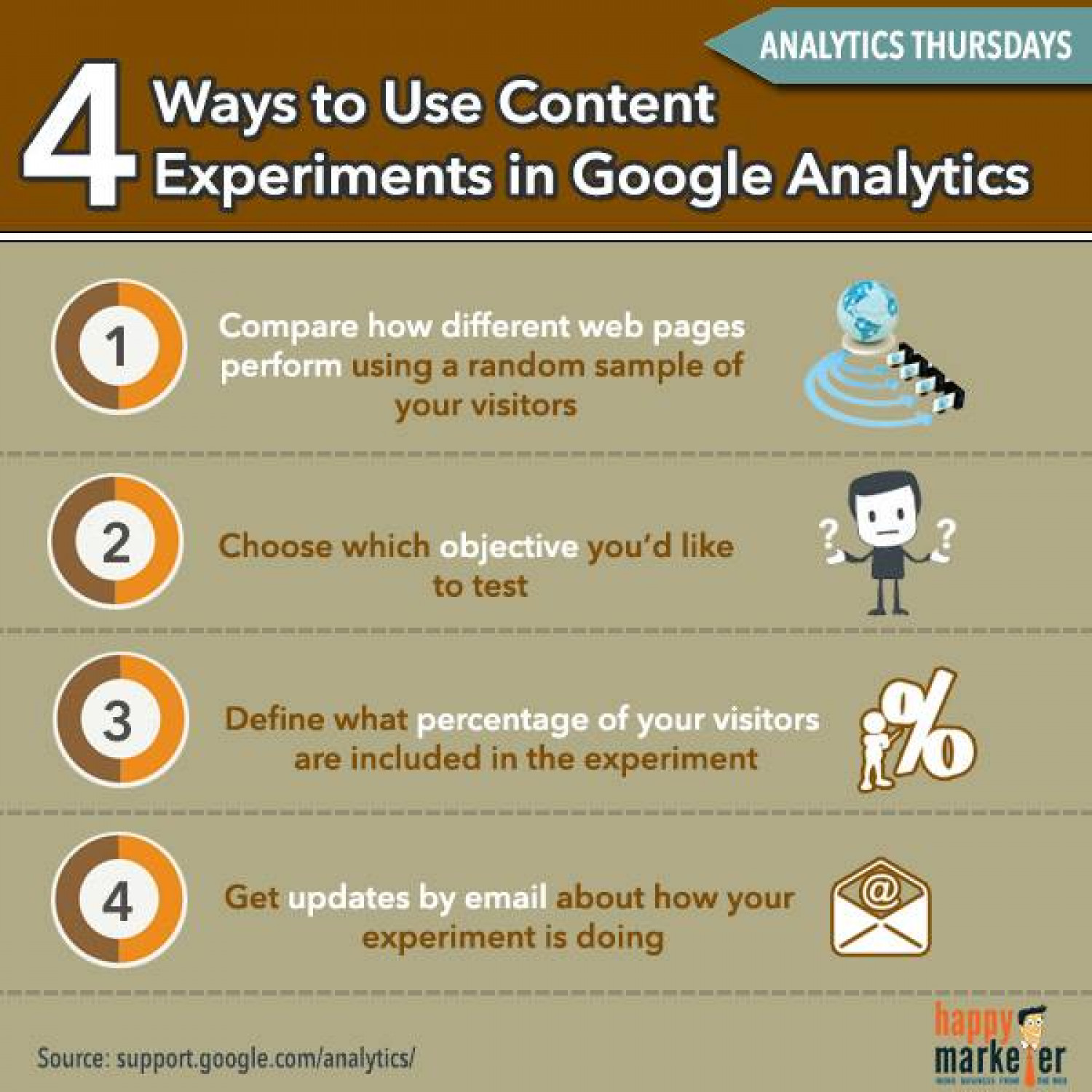 4 Ways to Use Content in GA....... Infographic