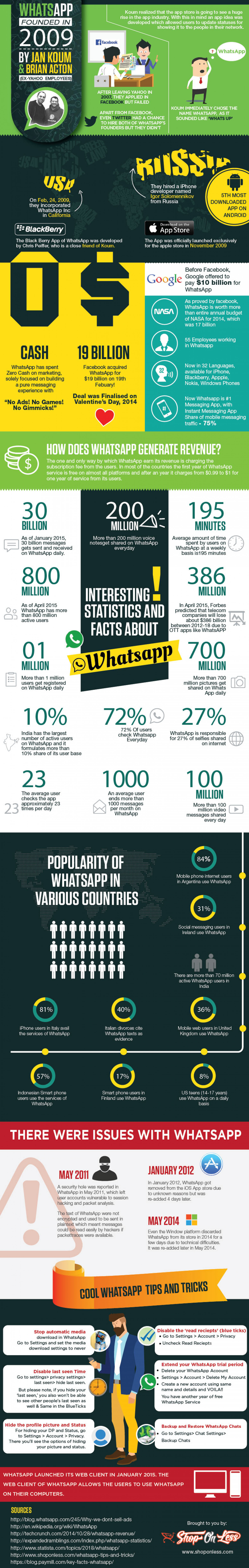 40+ Freaky Facts & Stats about Whatsapp Infographic