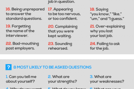40 Tips For Your Next Job Interview! Infographic