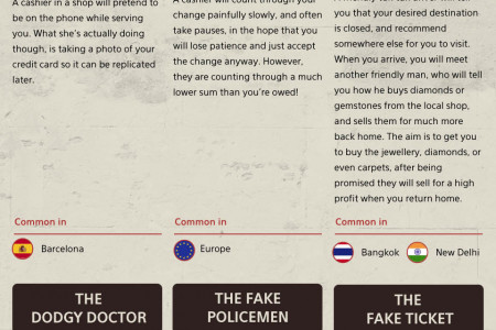 40 Tourist Scams to Avoid This Summer Infographic