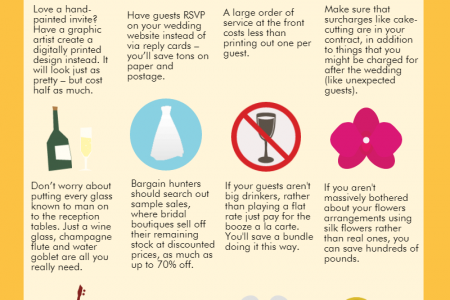 40 Ways To Cut The Cost Of Your Wedding Day Infographic