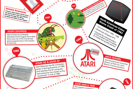 40 Years of Fun! Infographic