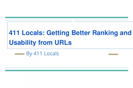 411 Locals: Getting better ranking and usability from urls Infographic