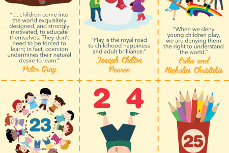 42 Quotes On The Importance Of Play Visually