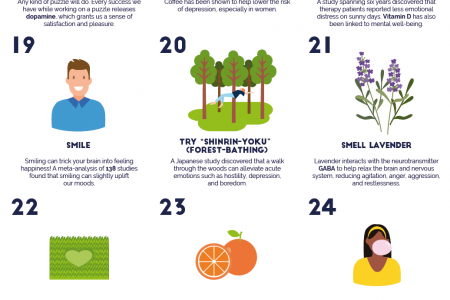 42 Scientifically Proven Ways to Improve Your Mood  Infographic